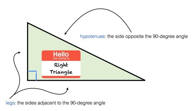 hypotenuseleg.002-001